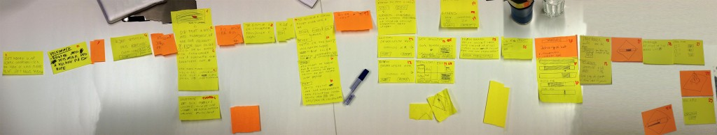A stitch of the result post-its. Showing all steps for the user to take before pumping oil.